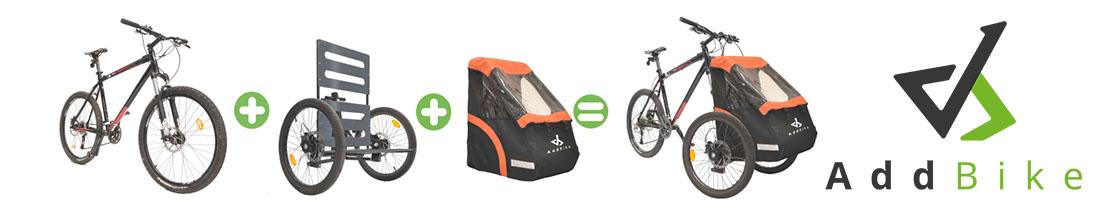 Das Addbike Kit für dein Fahrrad